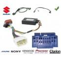 COMMANDE VOLANT Suzuki Swift 2006-2011 - Pour SONY complet avec interface specifique