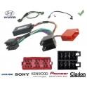 COMMANDE VOLANT Hyundai I800 connecteur rectangulaire - Pour Pioneer complet avec interface specifique