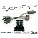 COMMANDE VOLANT Citroen C2 -2006 - Pour Pioneer complet avec interface specifique