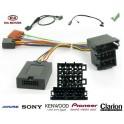 COMMANDE VOLANT Kia Sorento 2 5 CRDI - Pour SONY complet avec interface specifique